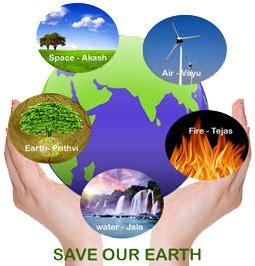 Pollution soil essay